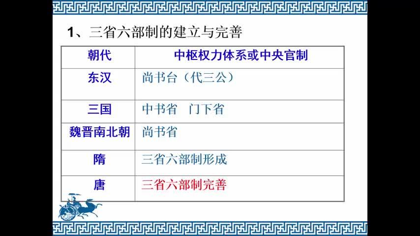 人民版 高中历史 三省六部制-视频微课堂