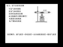 人教版 高三化学 第二学期 制备型实验-视频微课堂