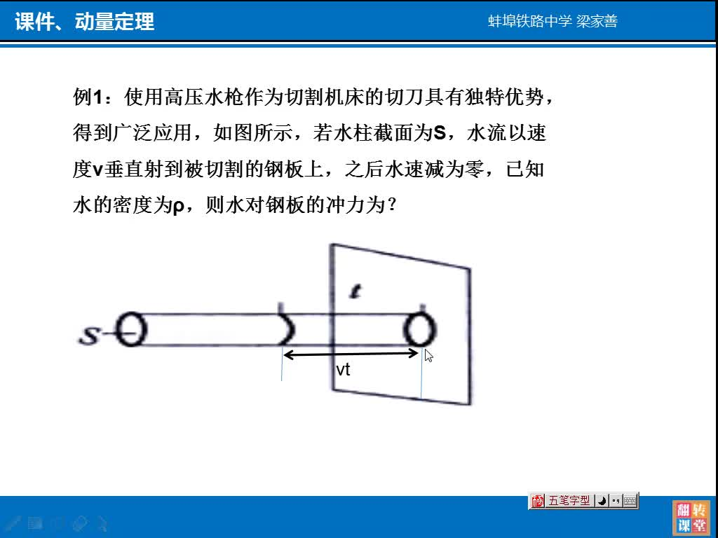 人教版高中物理選修3-5 第16章第2節動量和動量定理-解決流體問題(視頻微課堂)