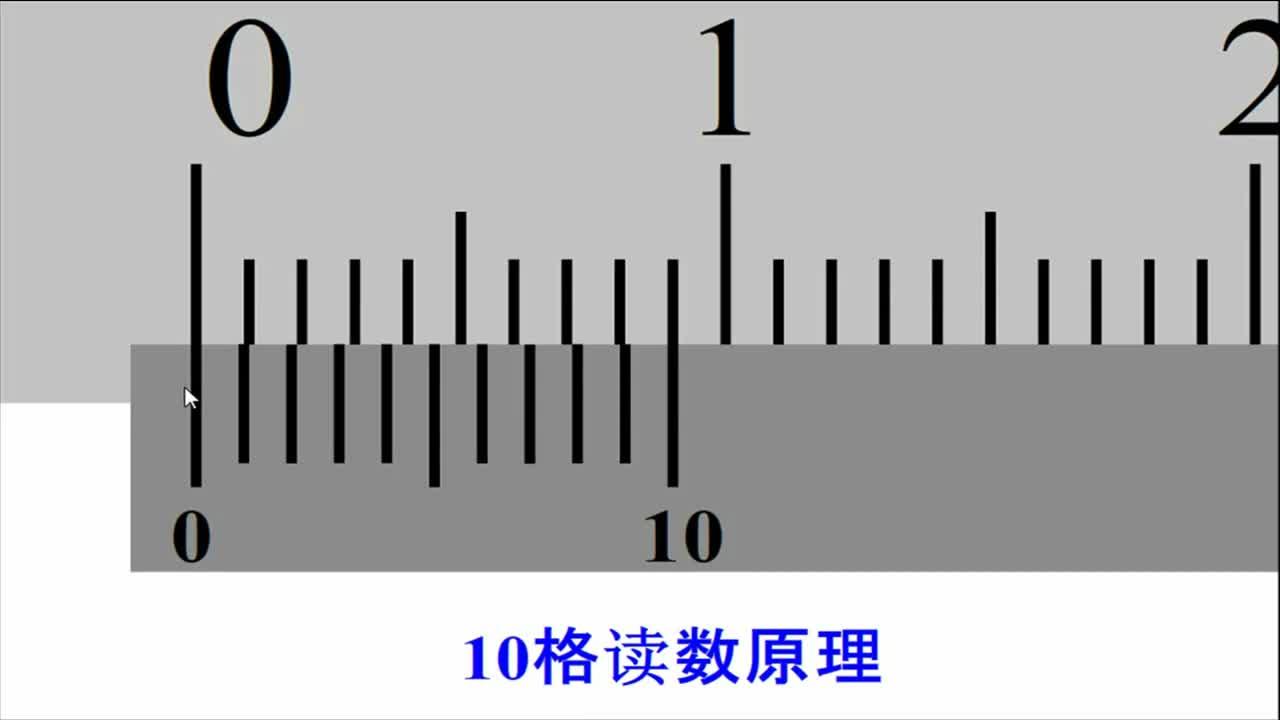 人教版選修3-1 附錄 游標卡尺讀數(視頻微課堂)