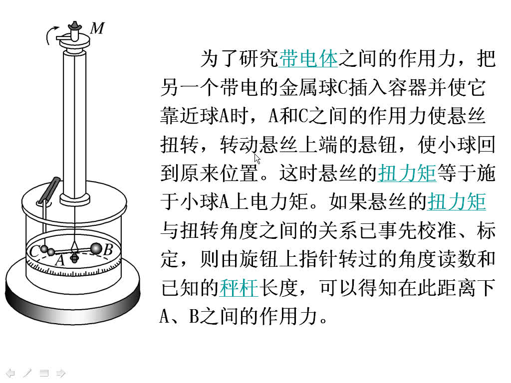 人教版 高二物理選修3-1 第一章 第二節 1.2庫侖定律 庫侖扭稱實驗-視頻微課堂