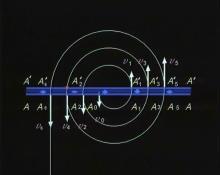 人教版 高中物理选修3-1 第三章 第六节 3.6回旋加速器的工作原理-视频素材