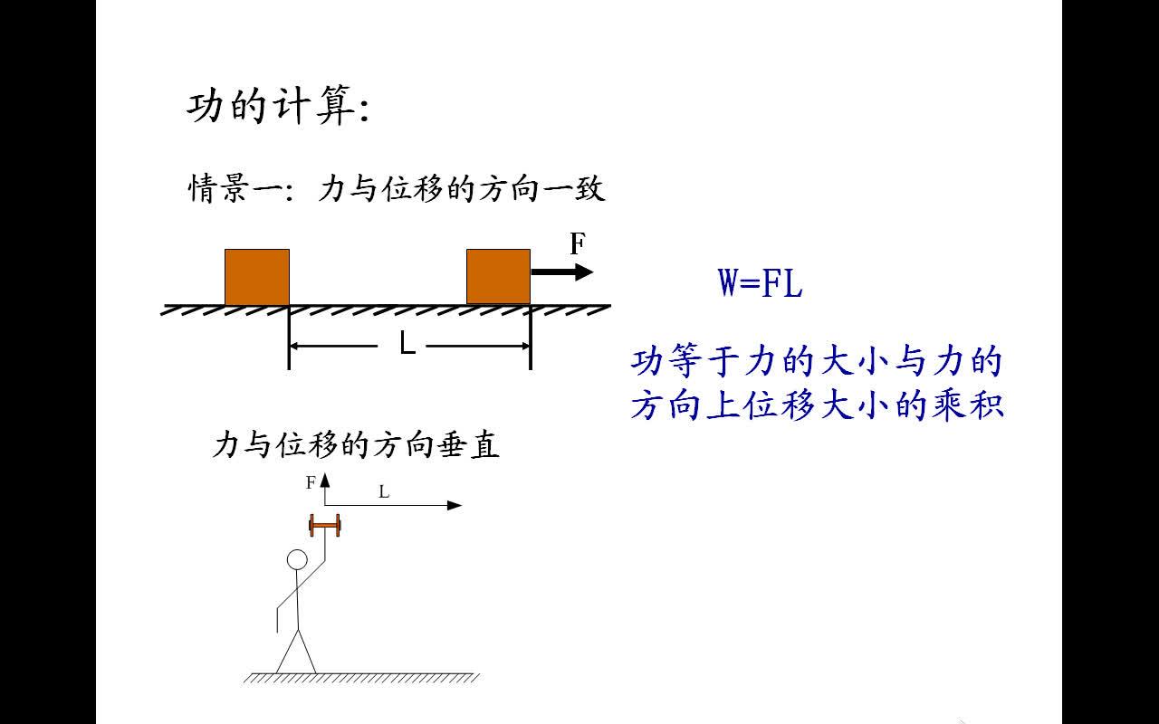 人教版 高中物理必修2 第七章 第二节 7.2功-视频微课堂