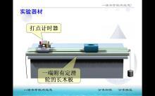 第2章 第1.1節 探究小車v隨t變化的規律(視頻)-高中物理 必修1【一滴水】