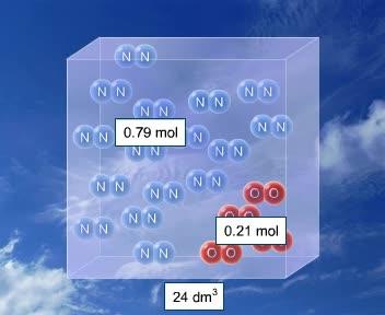 九年级化学:空气的摩尔质量和密度-视频素材 九年级化学:空气的摩尔质量和密度-视频素材 九年级化学:空气的摩尔质量和密度-视频素材 九年级化学:空气的摩尔质量和密度-视频素材 [来自e网通客户端]