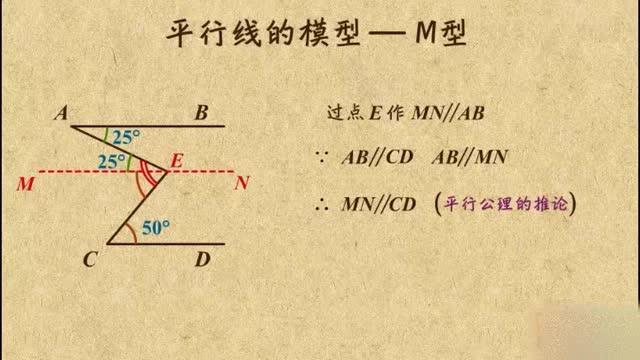 人教版七年級數學下冊  5.3平行線之M模型    微課視頻