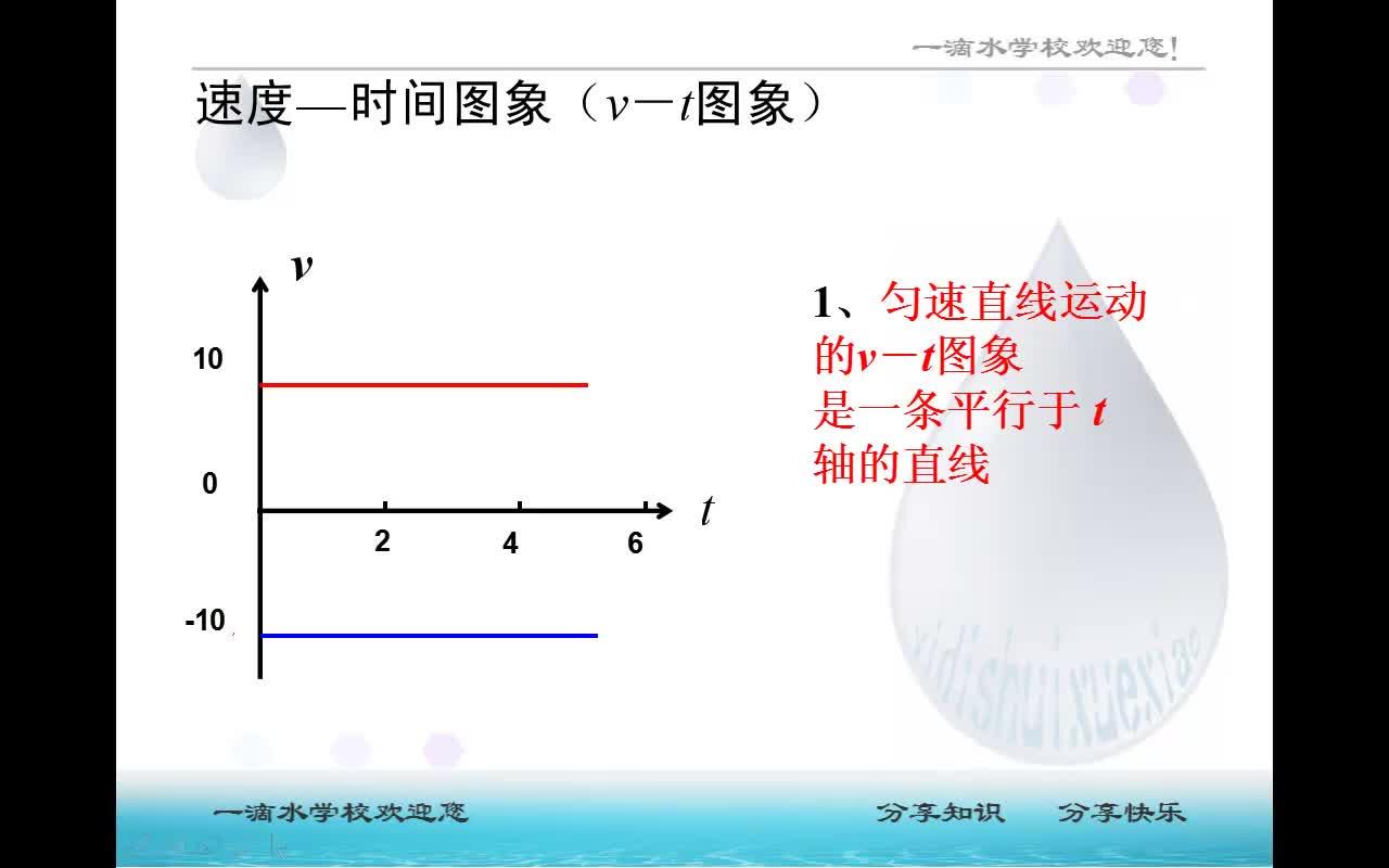 第2章 第2.1节 匀变速直线运动v与t的关系(视频)-高中物理 必修1【一滴水】