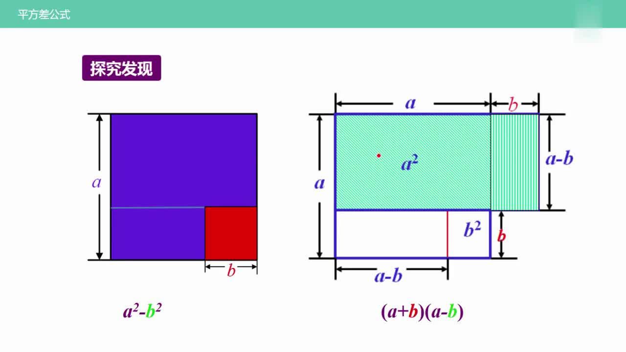 人教版数学八年级上册 视频微课堂 14.2平方差公式人教版数学八年级上册 视频微课堂 14.2平方差公式 [来自e网通客户端]