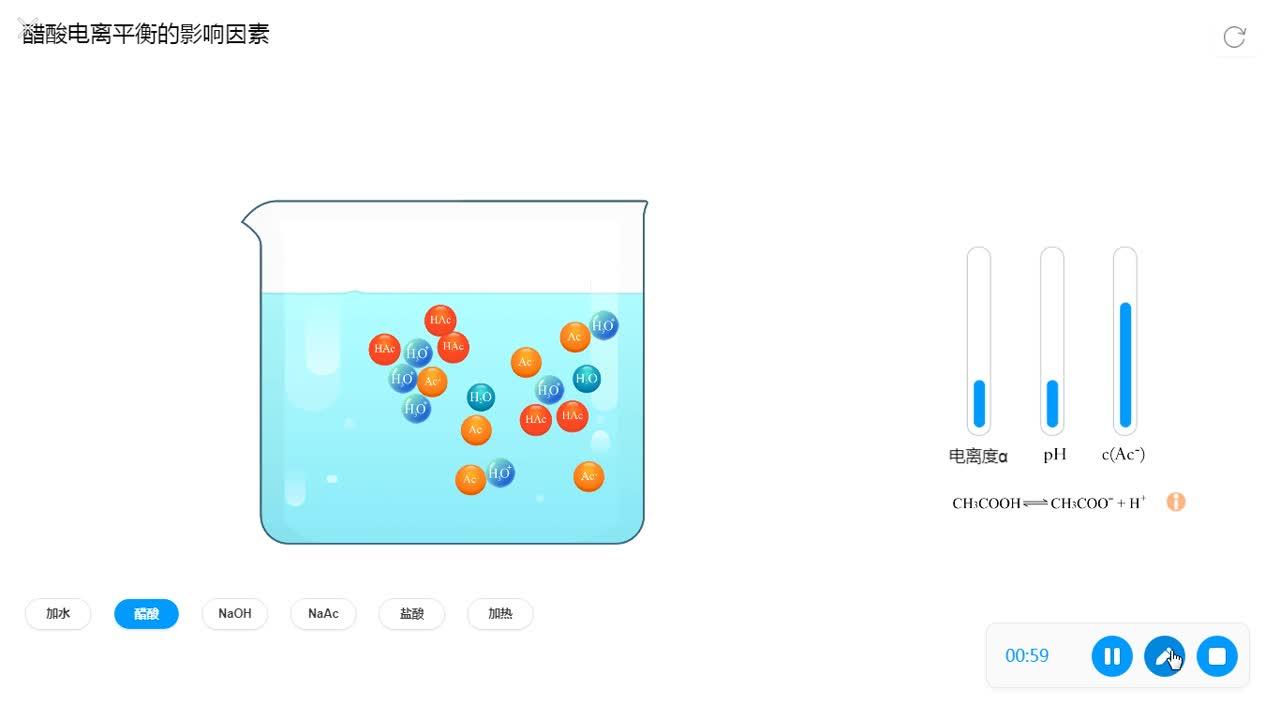 3.1 醋酸电离平衡的影响因素-【火花学院】人教版选修四高二 化学反应原理 第三章 水溶液中的离子平衡 第一节 弱电解质的电离 [来自e网通客户端]