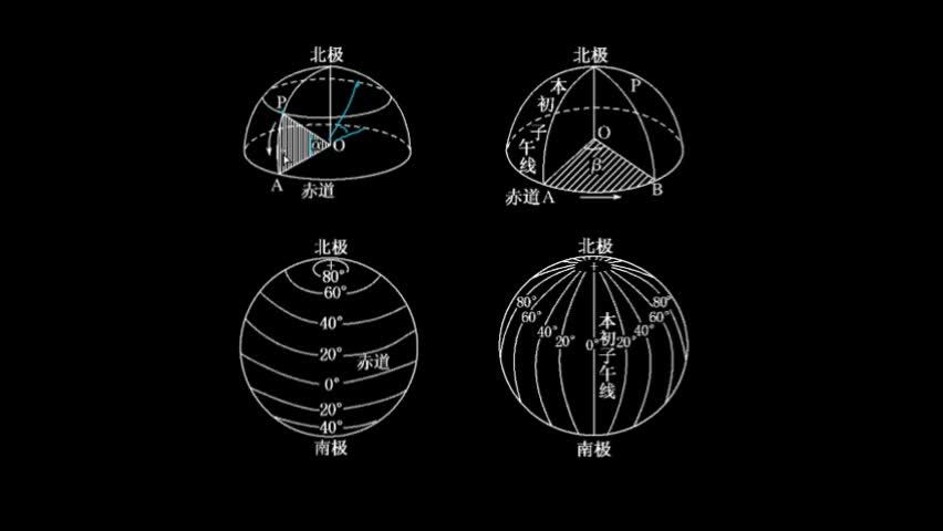 .经纬网及其意义  概念:在地球仪上,经线和纬线相互交织而成的网格  意义:________、________、________ [来自e网通客户端]