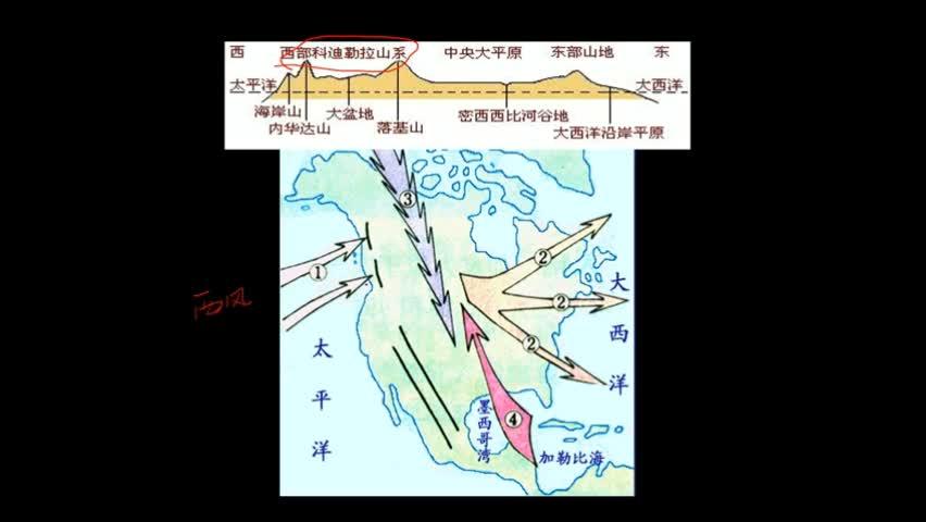 """1.位置:位于美洲北部,有北极圈穿过北部地区。东临a        ,西临b        ,北临c        ,南濒d        ,西南与D        接壤。  2.范围:包括A        、B美国两国和属于丹麦的C        。其中加拿大、美国的国土面积在世界上分别列第二、第四,格陵兰岛是世界上面积最大的岛屿。  3.地形:分为三大地形区,西部①        ;东部②        、③        ;中部④        。  4.河湖:图中最大河流为密西西比河;中部的五大湖号称""""北美洲的地中海""""。  5.气候:温带大陆性气候和极地气候所占面积较大,气候类型多样。  6.居民  (1)当地居民:因纽特人、        。  (2)外来移民:欧洲、非洲、拉丁美洲和亚洲移民及其后裔。 [来自e网通客户端]"""