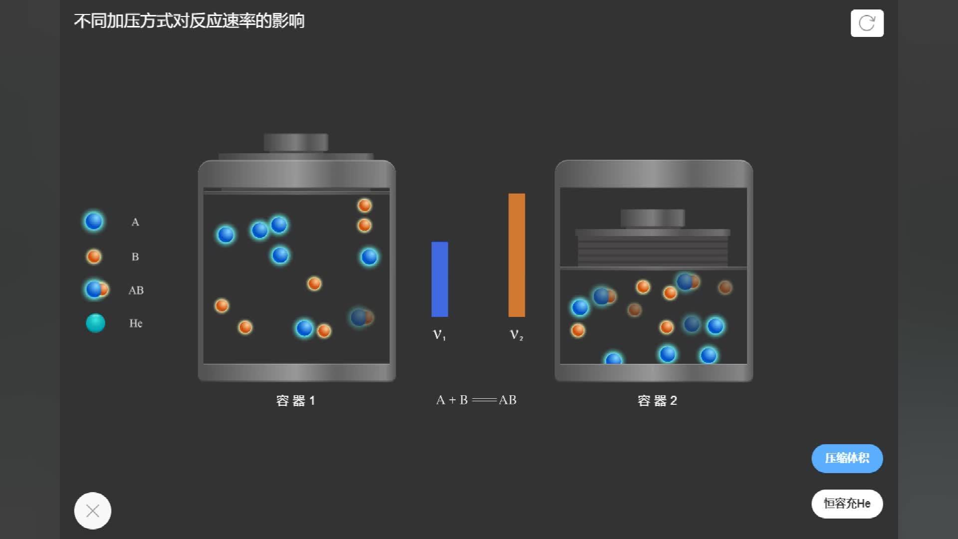 2.2 不同加压方式对反应速率的影响因素-【火花学院】人教版选修四高二化学