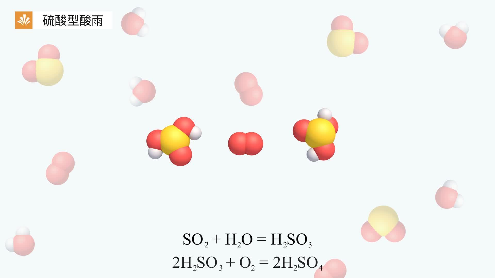 无机化学-非金属及其化合物-酸雨的形成 【限时免费】4.3 酸雨的形成-【火花学院】人教版必修一高一化学 第四章 非金属及其化合物 第三节 硫和氮的氧化物 [来自e网通客户端]