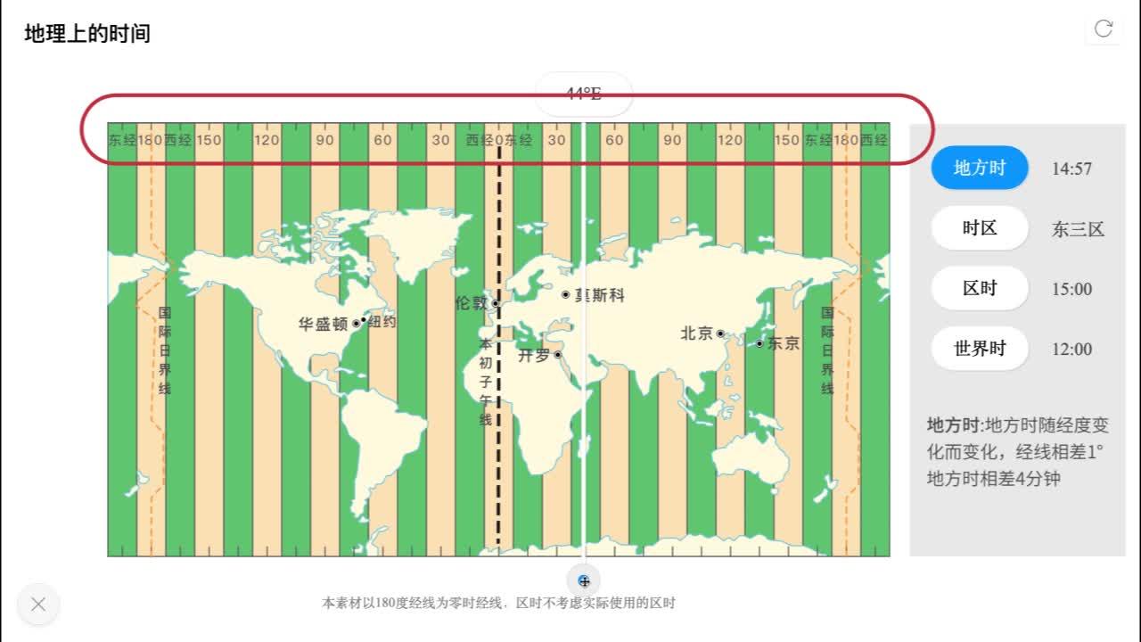 1.2 地理上的时间-【火花学院】人教版七年级地理上册 第一章 地球和地图 第二节 地球的运动 知识点 地球的运动 [来自e网通客户端]