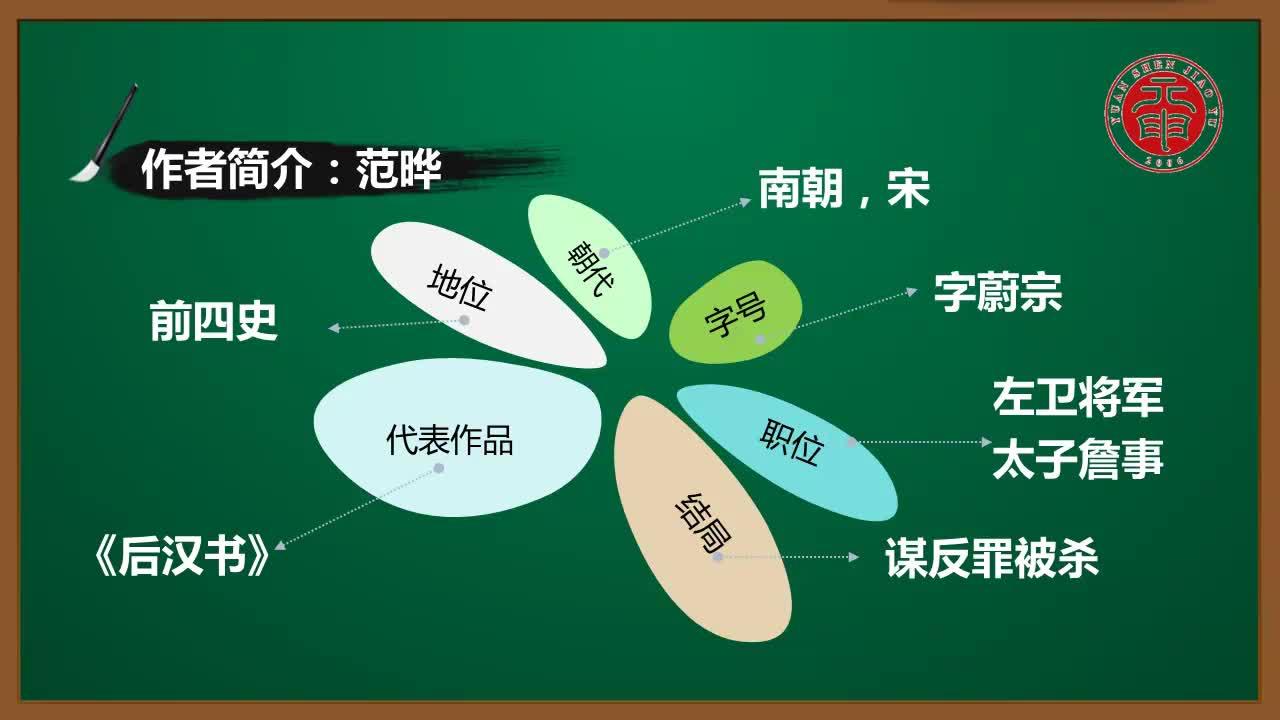 视频13.2-《张衡传》导读-高中语文必修四【同步精讲课程】