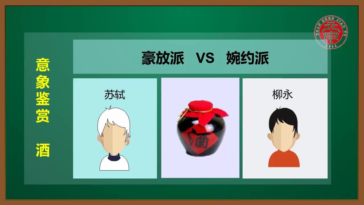 视频5.4 古诗中的酒-高中语文必修四【同步精讲课程】
