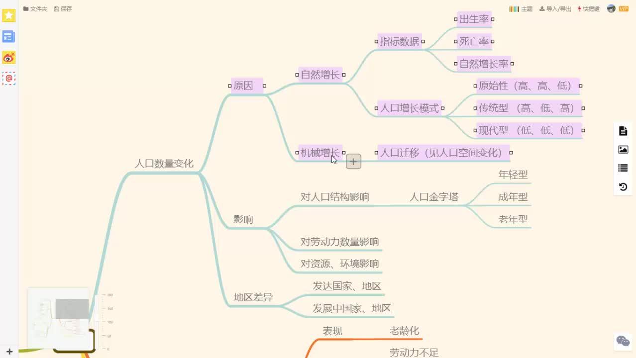 5 人口(知识体系构建指导)-高中地理主干知识体系建构
