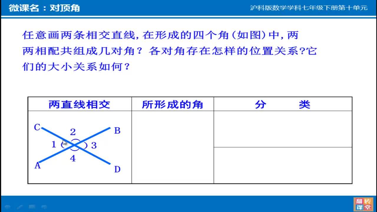 沪教版 七年级数学下册 10.1.1:对顶角-微课堂 沪教版 七年级数学下册 10.1.1:对顶角-微课堂 沪教版 七年级数学下册 10.1.1:对顶角-微课堂 [来自e网通客户端]