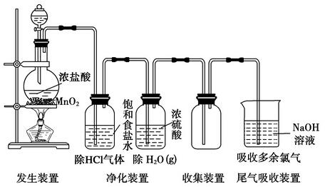 空气中氧气的测定实验原理是什么_空气中氧气含量测定图