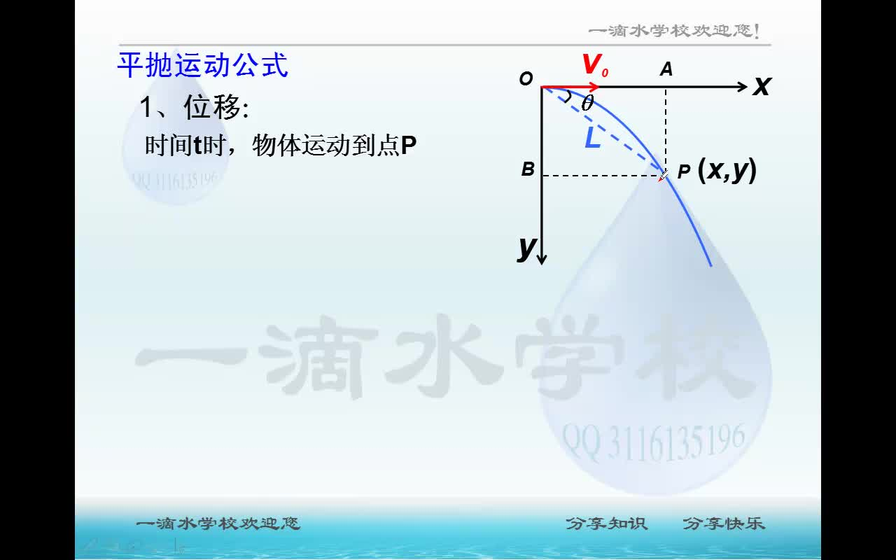 3.5 平抛运动(视频)-高考物理一轮复习【一滴水】力学部分