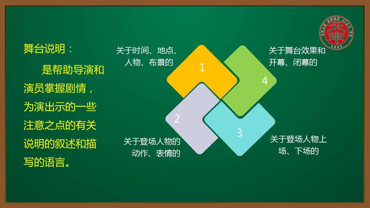 视频2.3《雷雨》的舞台说明-高中语文必修四【同步精讲课程】