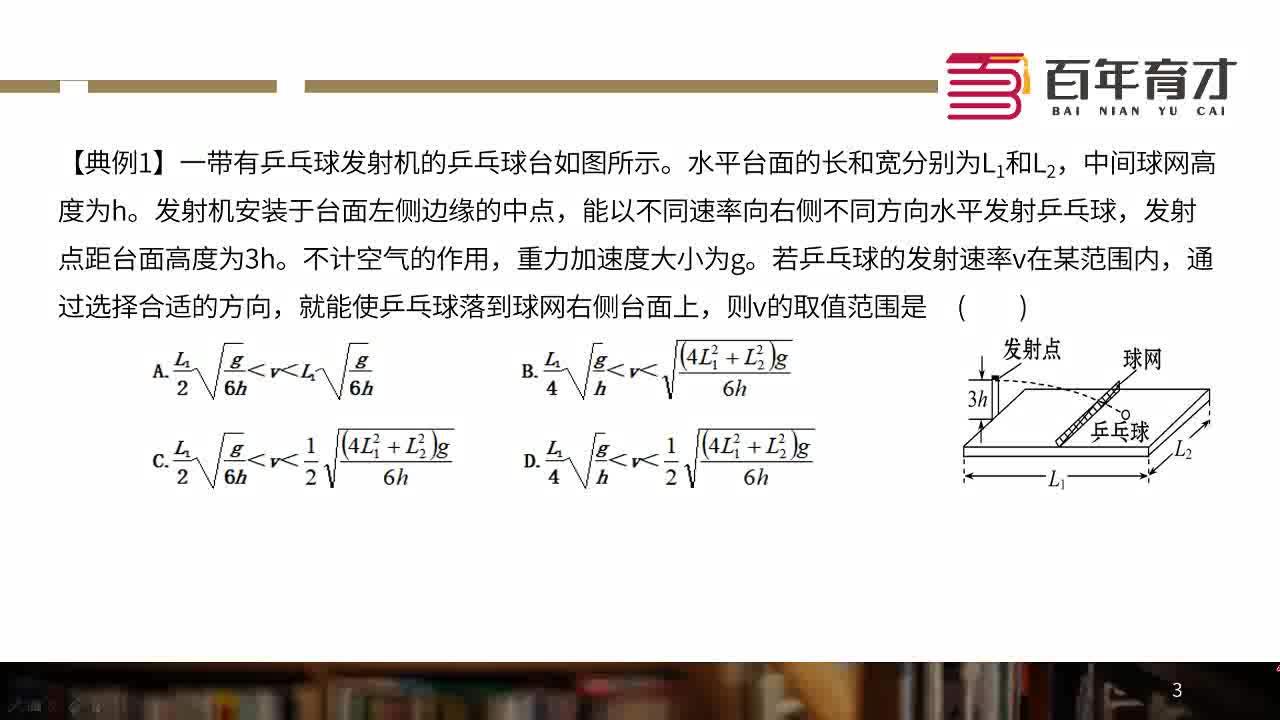 第04课 巧用平抛与圆周运动的临界问题-【视频课程】物理十二大高考核心考点