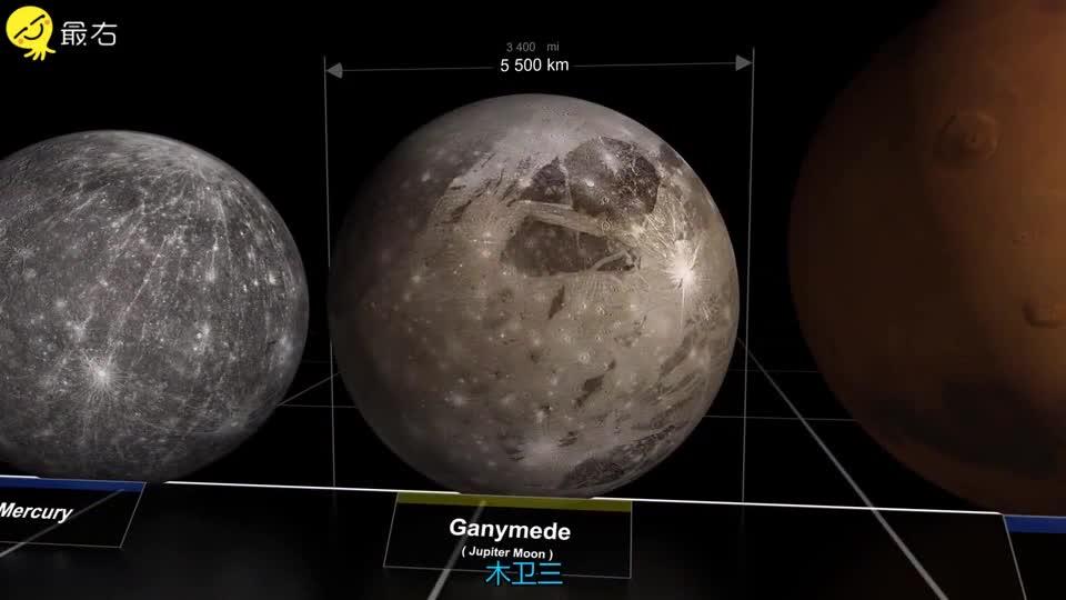 高中地理视频素材 星球大小比较