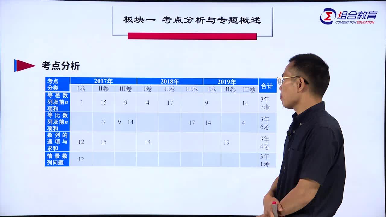专题五 数列-【视频直播课】冲刺2020高考数学黄金预测卷名师押题班
