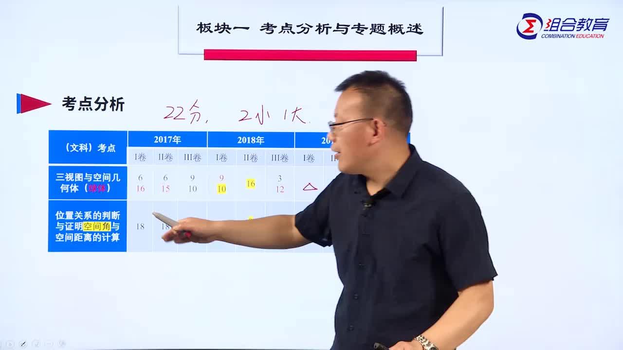 專題六 立體幾何(上)(文科)-【視頻直播課】沖刺2020高考數學黃金預測卷名師押題班