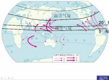 人教版 高二地理选修五 第三章 第三节:自然灾害与防治02-名师示范课