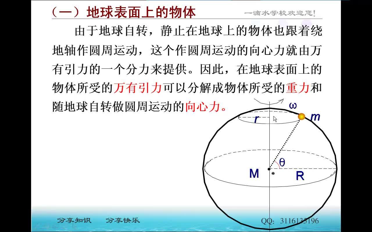 视频6.3.2 万有引力与重力的区别与联系-高中物理必修2【一滴水】视频