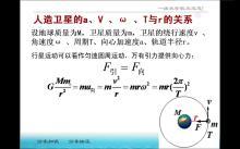 视频6.5.2 行星运动的r与v,ω,T,a之间的关系-高中物理必修2【一滴水】视频