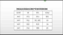 高一历史  黄花岗起义 贺蕊珍-视频微课堂