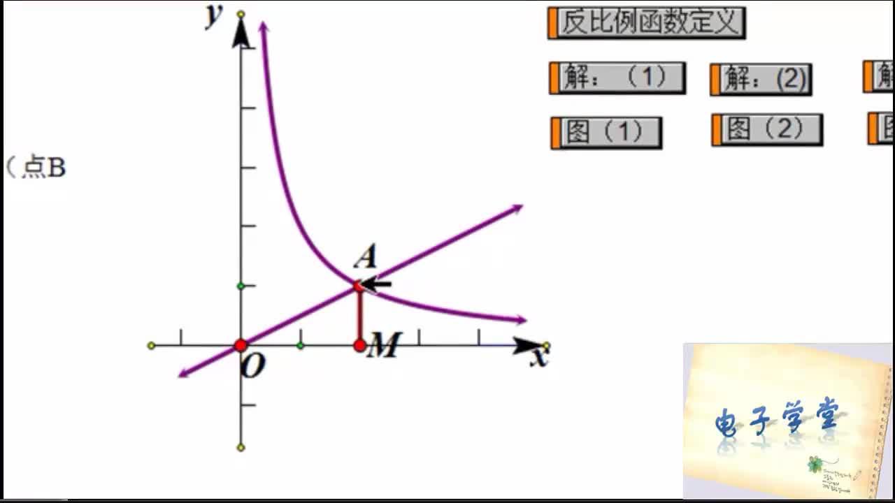 华师版 八年级数学下册 17.5 一次函数与反比例函数的应用-视频微课堂 华师版 八年级数学下册 17.5 一次函数与反比例函数的应用-视频微课堂 华师版 八年级数学下册 17.5 一次函数与反比例函数的应用-视频微课堂 [来自e网通客户端]