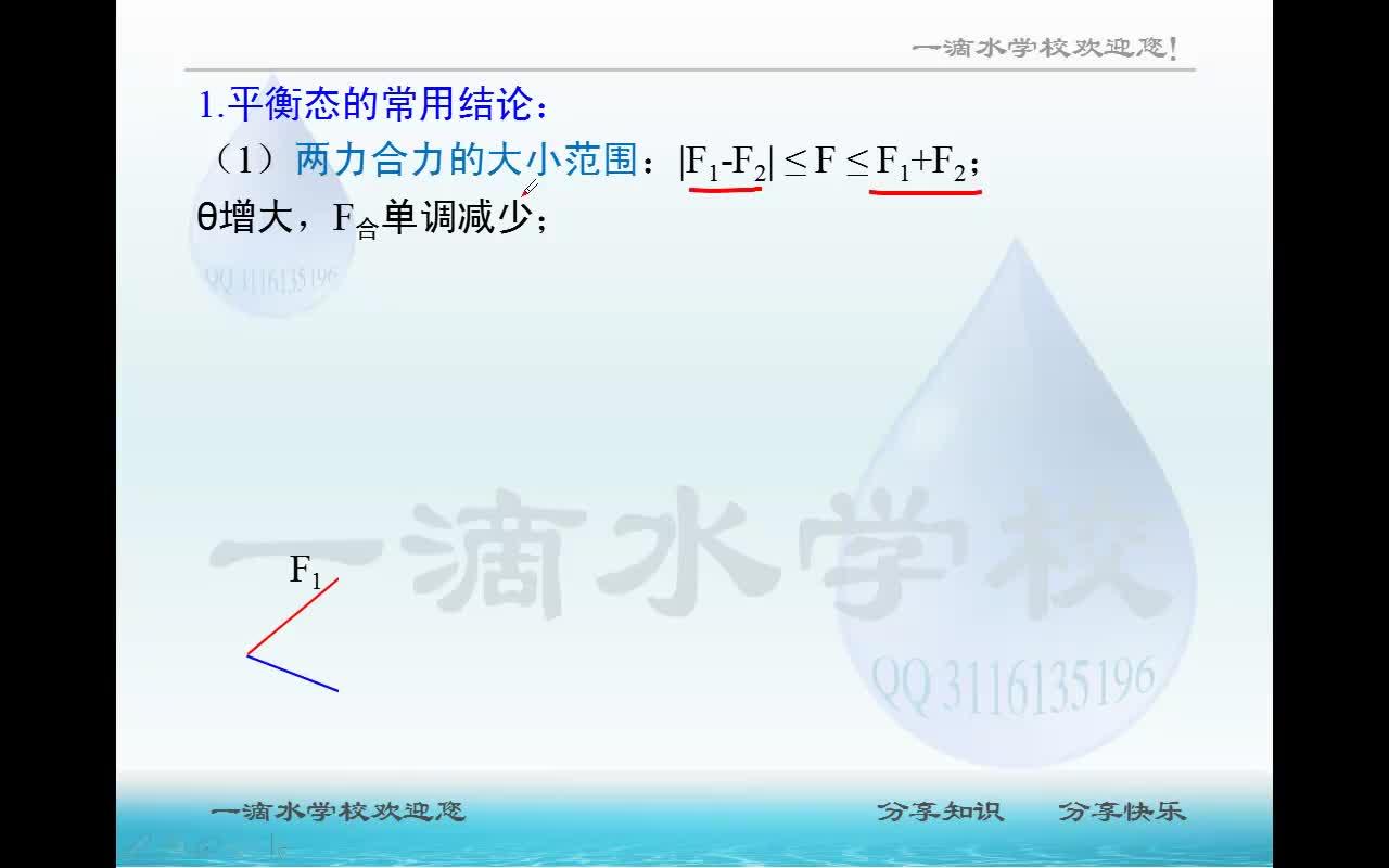2.23.平衡态及动力学的常用结论(视频)-高考物理一轮复习【一滴水】力学部分