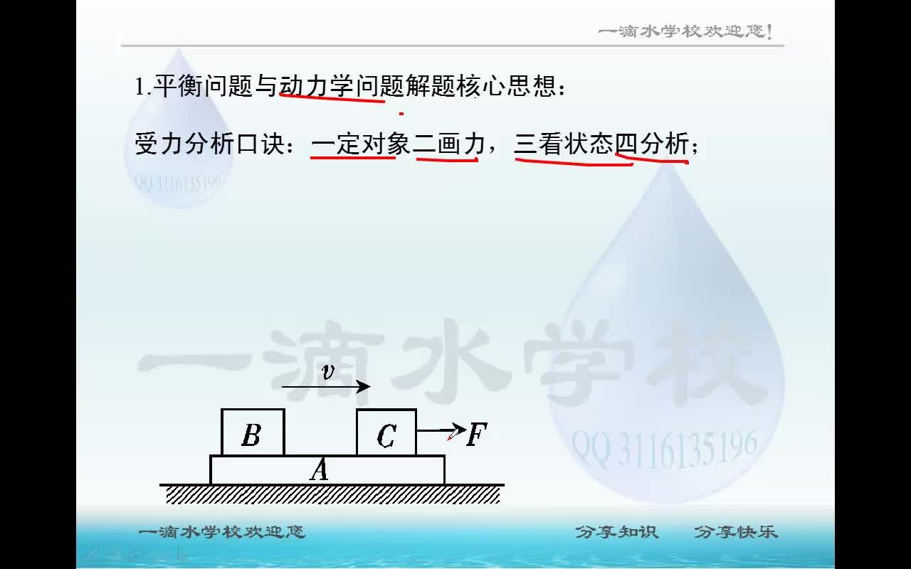 2.3 受力分析综述(视频)-高考物理一轮复习【一滴水】力学部分