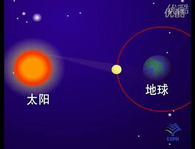 人教版 八年级物理上册 4.1光的直线传播  日食和月食-视频素材 人教版 八年级物理上册 4.1光的直线传播  日食和月食-视频素材 人教版 八年级物理上册 4.1光的直线传播  日食和月食-视频素材 [来自e网通客户端]