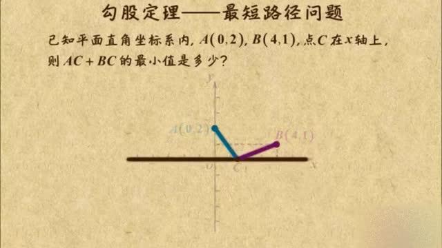 人教版八年級數學下冊第十七章勾股定理--最短路徑問題 微課視頻