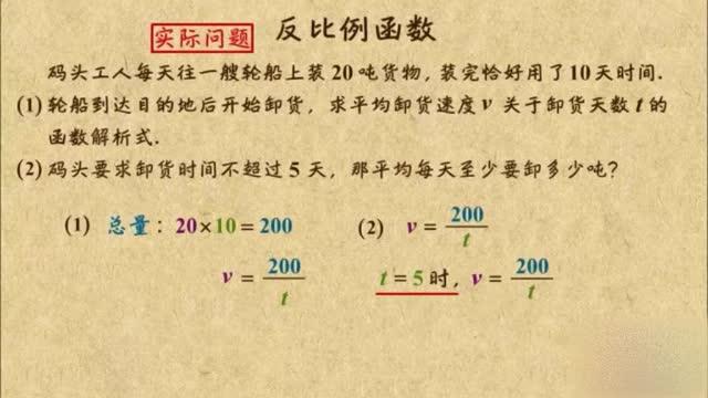 人教版九年級數學下冊26.2實際問題與反比例函數 微課視頻