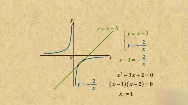 人教版九年級數學下冊第二十六章反比例函數——反比例函數求交點 微課視頻