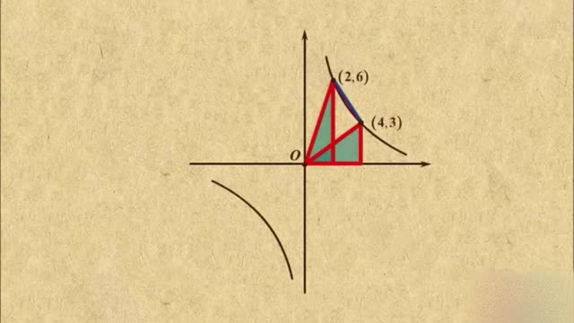 人教版九年級數學下冊第二十六章反比例函數——反比例函數特殊的面積問題 微課視頻