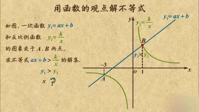 人教版九年級數學下冊第二十六章反比例函數——反比例函數用函數的觀點解不等式 微課視頻