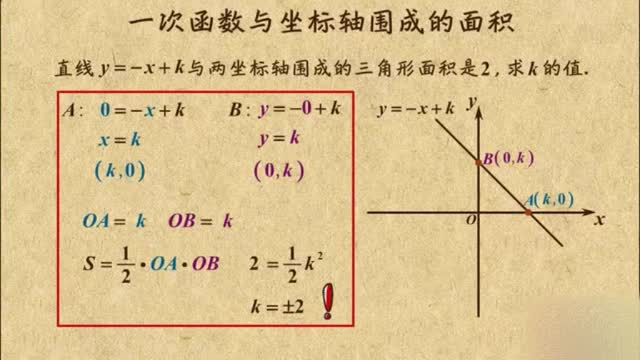 人教版八年級數學下冊第十九章一次函數---與坐標軸圍成的面積 微課視頻