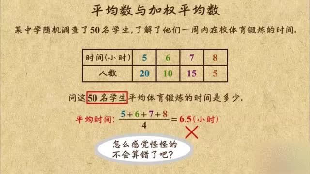 人教版八年级数学下册  20.1.1平均数 微课视频