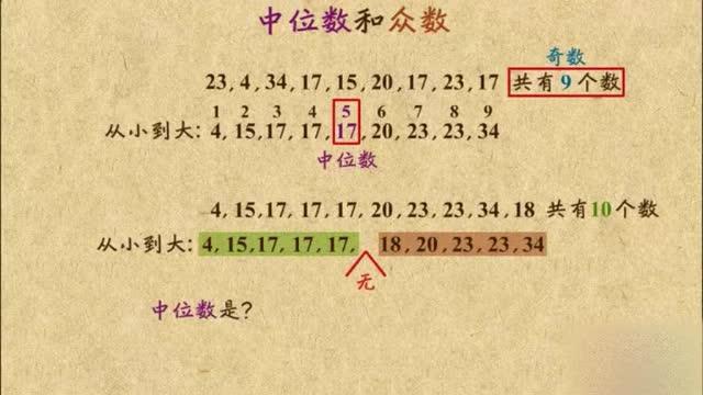 人教版八年级数学下册  20.1.2中位数和众数 微课视频