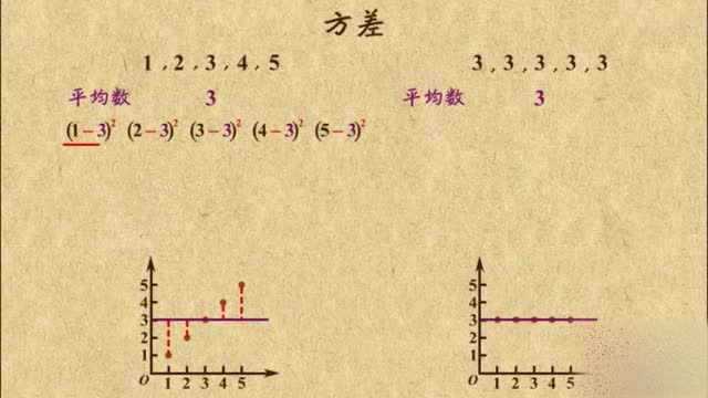 人教版八年级数学下册  20.2数据的波动程度-方差和极差 微课视频