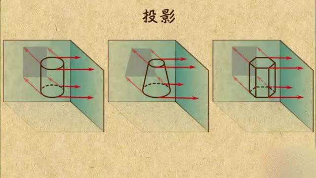 人教版九年级数学下册 29.1投影 微课视频
