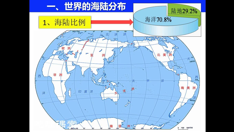 世界的陆地与海洋,主要内容,全球的海陆分布和半球分布,从全球来看,全球是海陆分布不均。30%海洋分布,70%为大陆分布。 [来自e网通客户端]