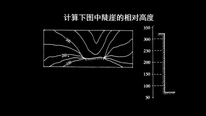 (一)说明等高线地形图判读的一般步骤。  (二)怎样根据等高线地形图估算陡崖的高度?  (三)局部范围闭合等高线如何判读? [来自e网通客户端]