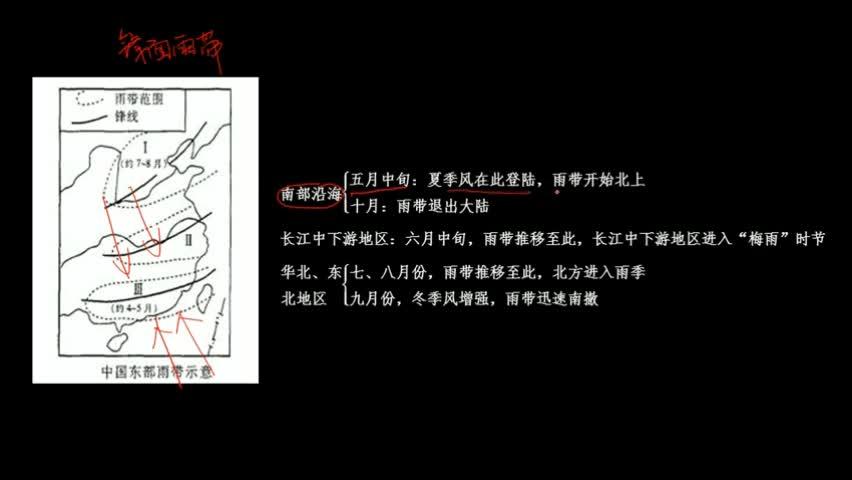考點 中國(guo)氣候-中國(guo)雨帶推(tui)移規律 微視頻